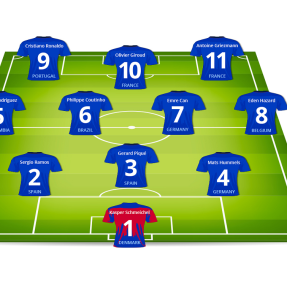 The Beautiful Game: The World's Most Date-able XI Revealed