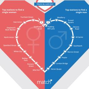 Match reveals the best tube stops for singles